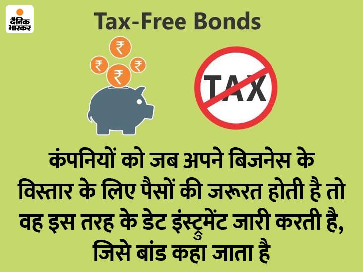टैक्स-फ्री बांड में निवेश करने पर बेहतर रिटर्न के साथ मिलता है टैक्स छूट का लाभ|यूटिलिटी,Utility - Dainik Bhaskar