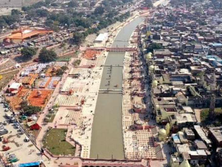 अयोध्या में राम की पैड़ी का ड्रोन कैमरे से लिया गया दृश्य।