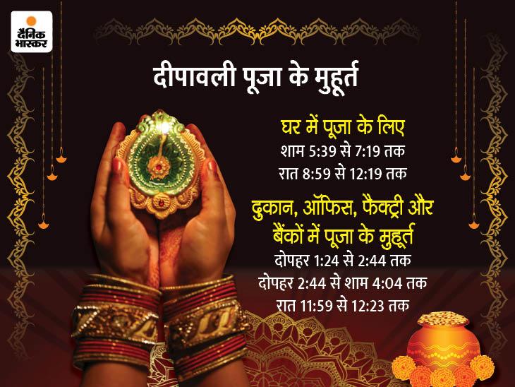 लक्ष्मी पूजा के लिए 5 मुहूर्त; वीडियो में देखिए 5 आसान स्टेप्स में कैसे कर सकते हैं घर में लक्ष्मी पूजन धर्म,Dharm - Dainik Bhaskar