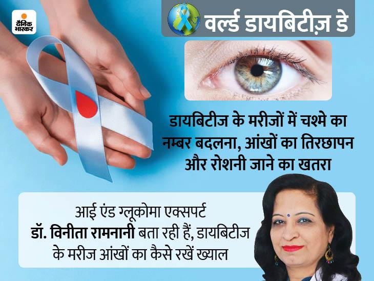 आंखों की रोशनी घटना, मोतियाबिंद, भेंगापन और संक्रमण का एक कारण डायबिटीज भी, ऐसा होने पर अलर्ट हो जाएं लाइफ & साइंस,Happy Life - Dainik Bhaskar