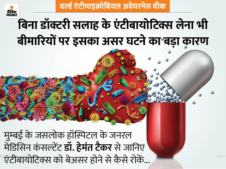 24 से ज्यादा एंटीबायोटिक्स दवाएं बैक्टीरिया पर बेअसर हुईं, दवाएं बेअसर न हो इसलिए ये 4 बातें ध्यान रखें|लाइफ & साइंस,Happy Life - Dainik Bhaskar