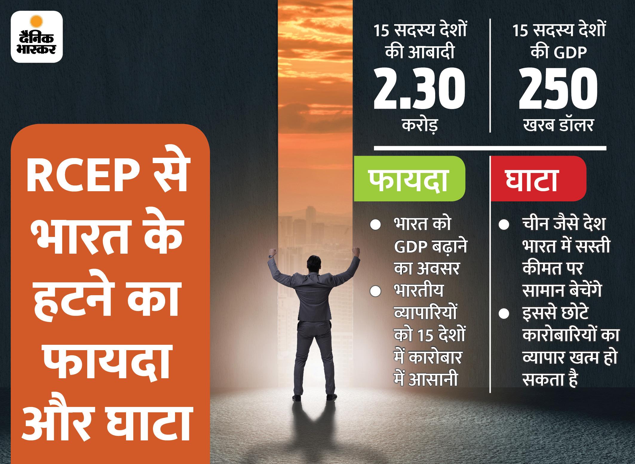 RCEP से हटकर भारत और ज्यादा आत्मनिर्भर बनेगा, चीन को पटखनी देने में होगा सफल|बिजनेस,Business - Dainik Bhaskar
