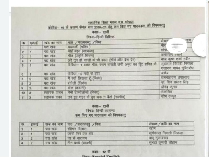 कक्षा 12वीं सामान्य और विशिष्ट हिंदी