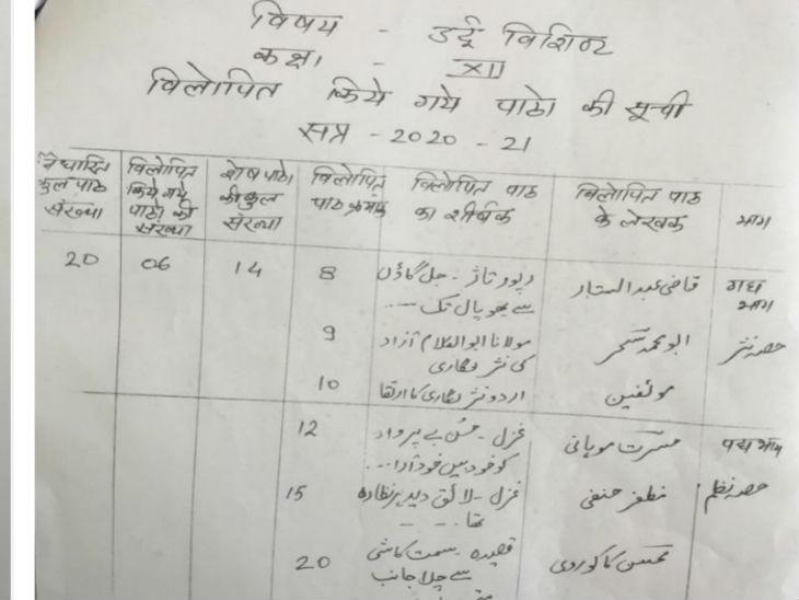 कक्षा 12वीं उर्दू विशिष्ट