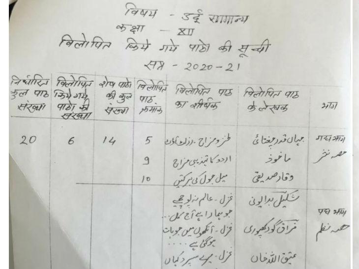 कक्षा 12वीं उर्दू सामान्य