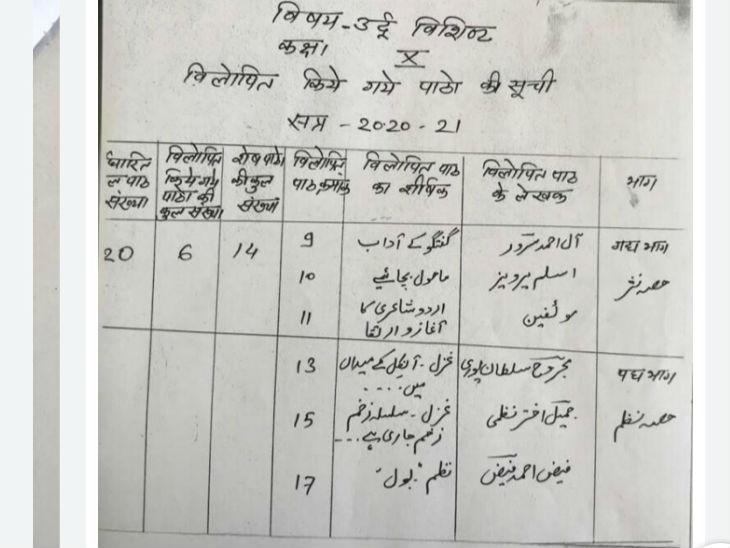 कक्षा 10वीं उर्दू विशिष्ट
