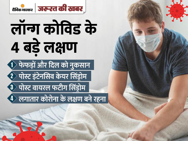 लॉन्ग कोविड के 70% मरीजों के ऑर्गन्स डैमेज हो रहे, इस बारे में वो सब जो जानना जरूरी है ज़रुरत की खबर,Zaroorat ki Khabar - Dainik Bhaskar