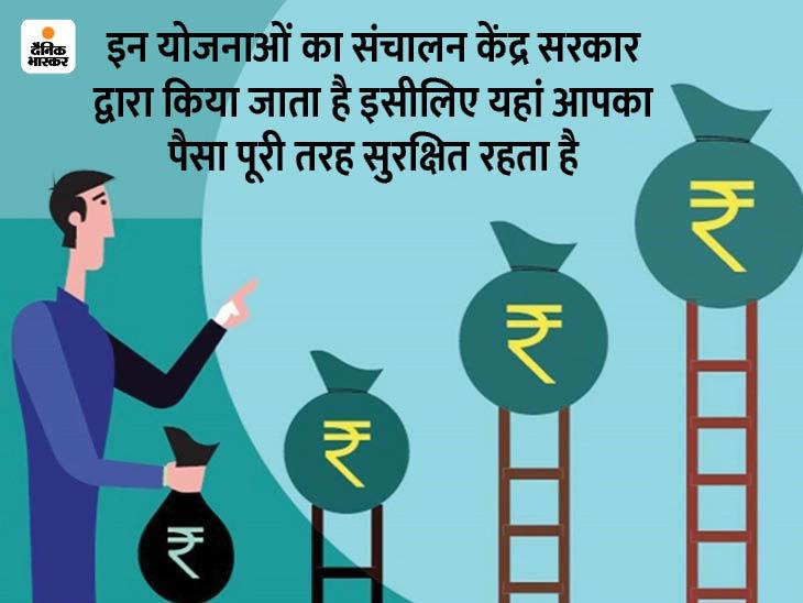 PPF, नेशनल सेविंग सर्टिफिकेट और किसान विकास पत्र में निवेश करना रहेगा फायदेमंद, यहां मिलेगा ज्यादा ब्याज यूटिलिटी,Utility - Dainik Bhaskar