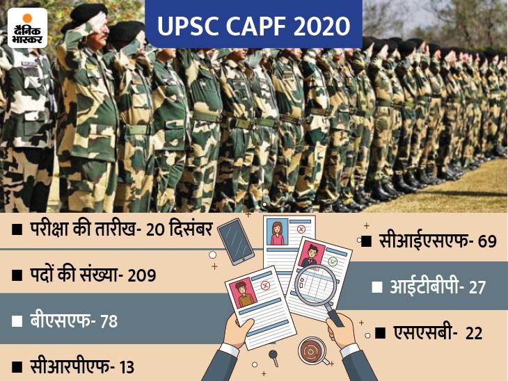 केंद्रीय सशस्त्र पुलिस बल भर्ती परीक्षा के लिए एडमिट कार्ड जारी, कुल 209 पदों पर भर्ती के लिए 20 दिसंबर को होगी परीक्षा|करिअर,Career - Dainik Bhaskar