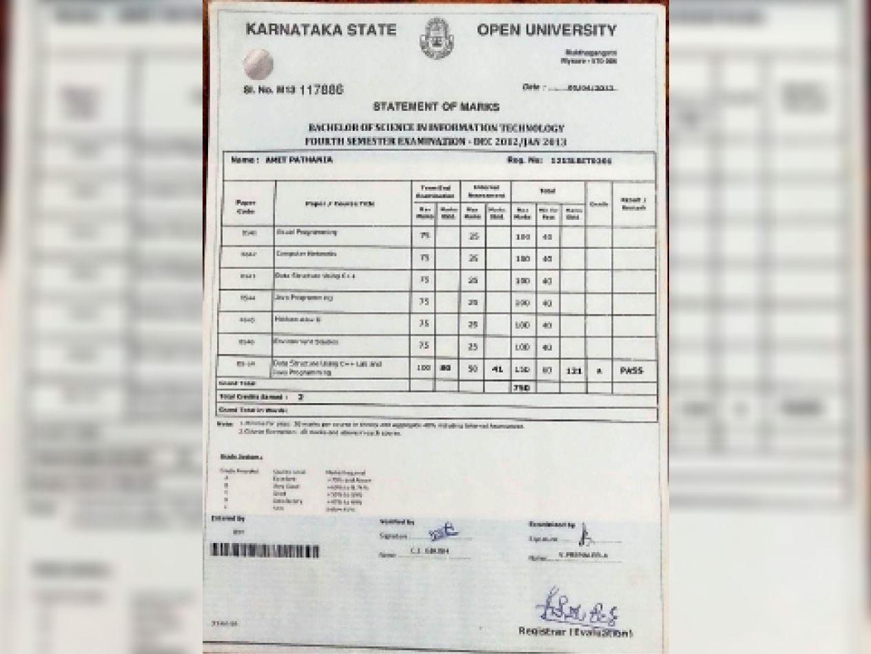 30 से 40 हजार सेमेस्टर फीस ले दे दीं कर्नाटक स्टेट ओपन यूनि.के नाम की जाली मार्कलिस्ट, कईयों पर प्राप्त अंक तक नहीं लिखे|पंजाब,Punjab - Dainik Bhaskar