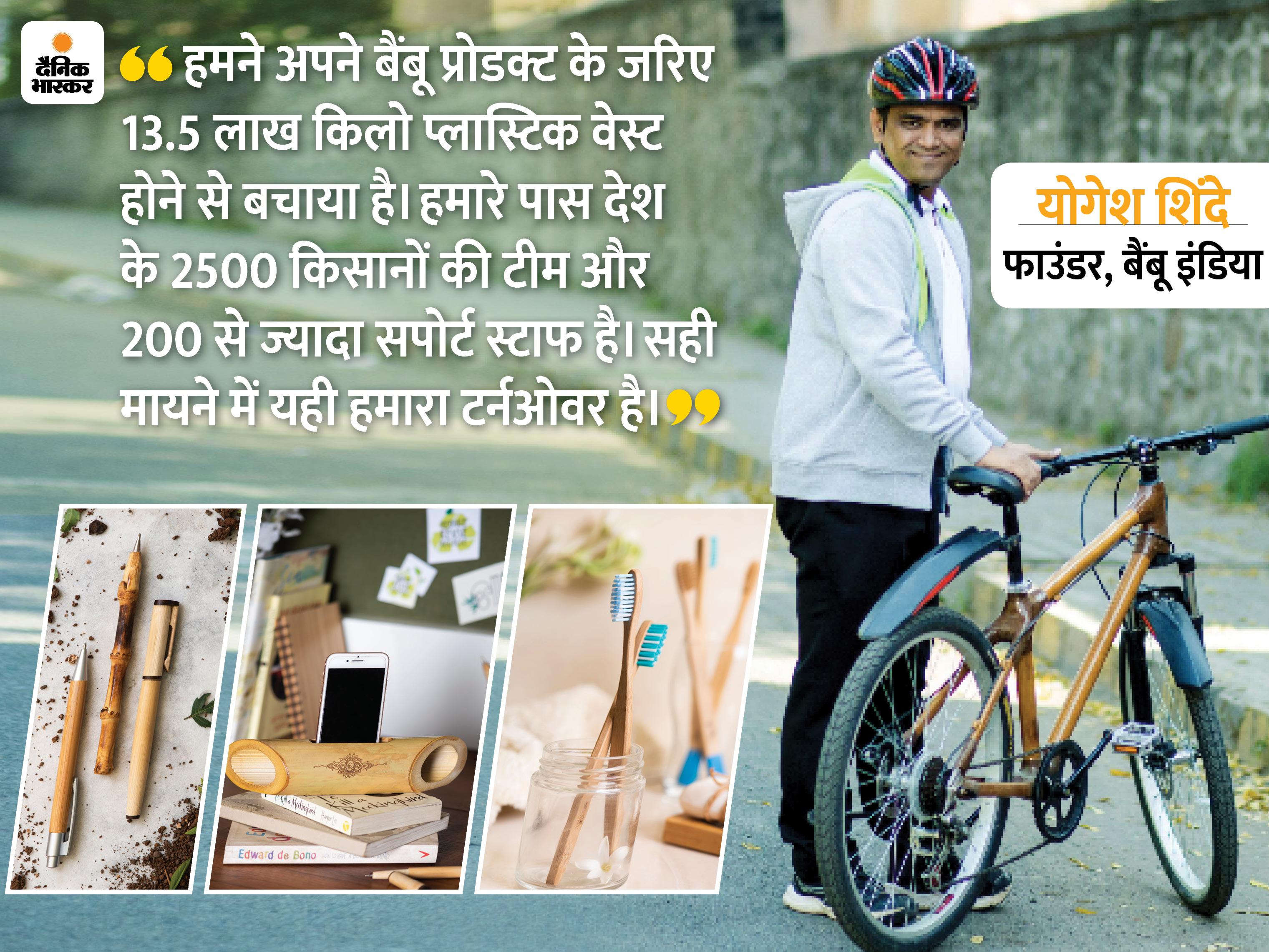 नौकरी छोड़ शुरू किया बैंबू इंडिया स्टार्टअप ताकि प्लास्टिक का यूज कम हो, 3 साल में 3.8 करोड़ पहुंचा टर्नओवर|DB ओरिजिनल,DB Original - Dainik Bhaskar