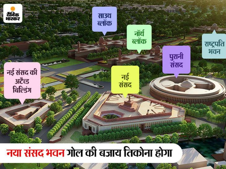 PM मोदी 10 दिसंबर को नए संसद भवन का भूमि पूजन करेंगे, लोकसभा स्पीकर ने घर जाकर न्योता दिया देश,National - Dainik Bhaskar