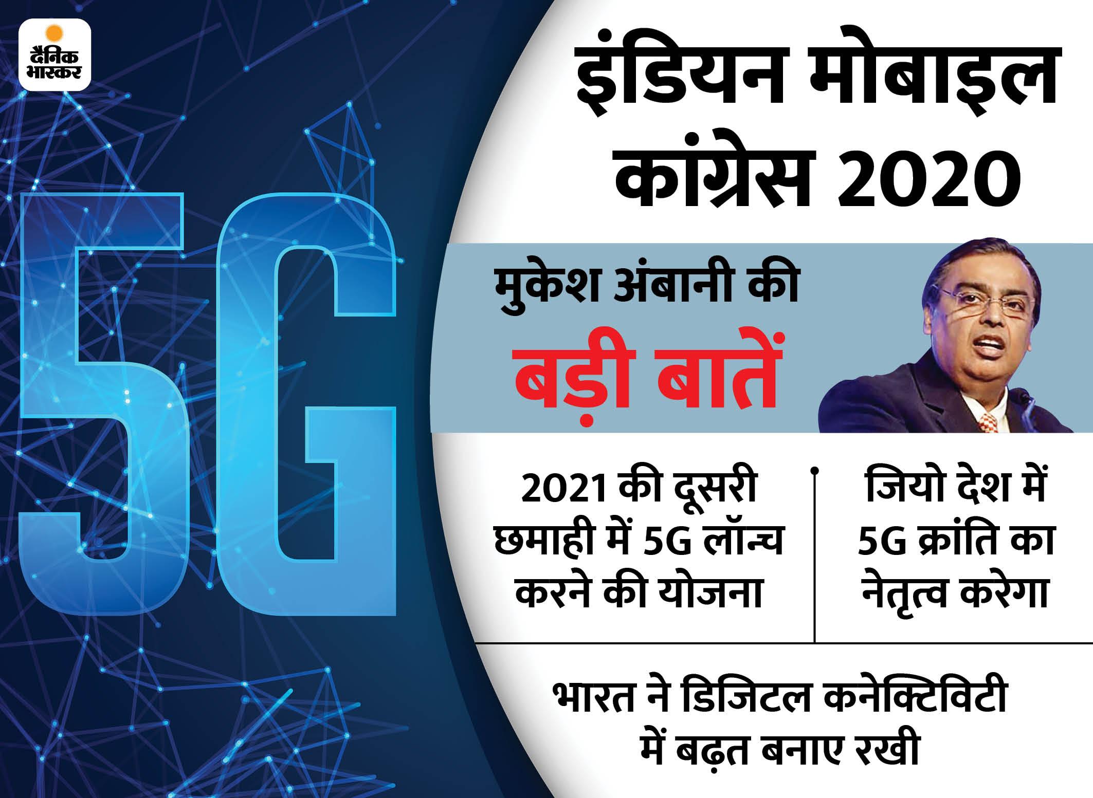 देश का सबसे बड़ा टेक्नोलॉजी इवेंट शुरू, जियो 2021 की दूसरी छमाही में 5G लॉन्च करने की योजना बना रही टेक & ऑटो,Tech & Auto - Dainik Bhaskar