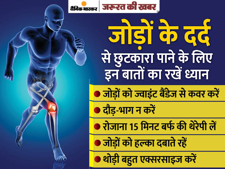 सर्दी आते ही जोड़ों में होने लगता है दर्द, तो इन बातों का रखें ध्यान|ज़रुरत की खबर,Zaroorat ki Khabar - Dainik Bhaskar
