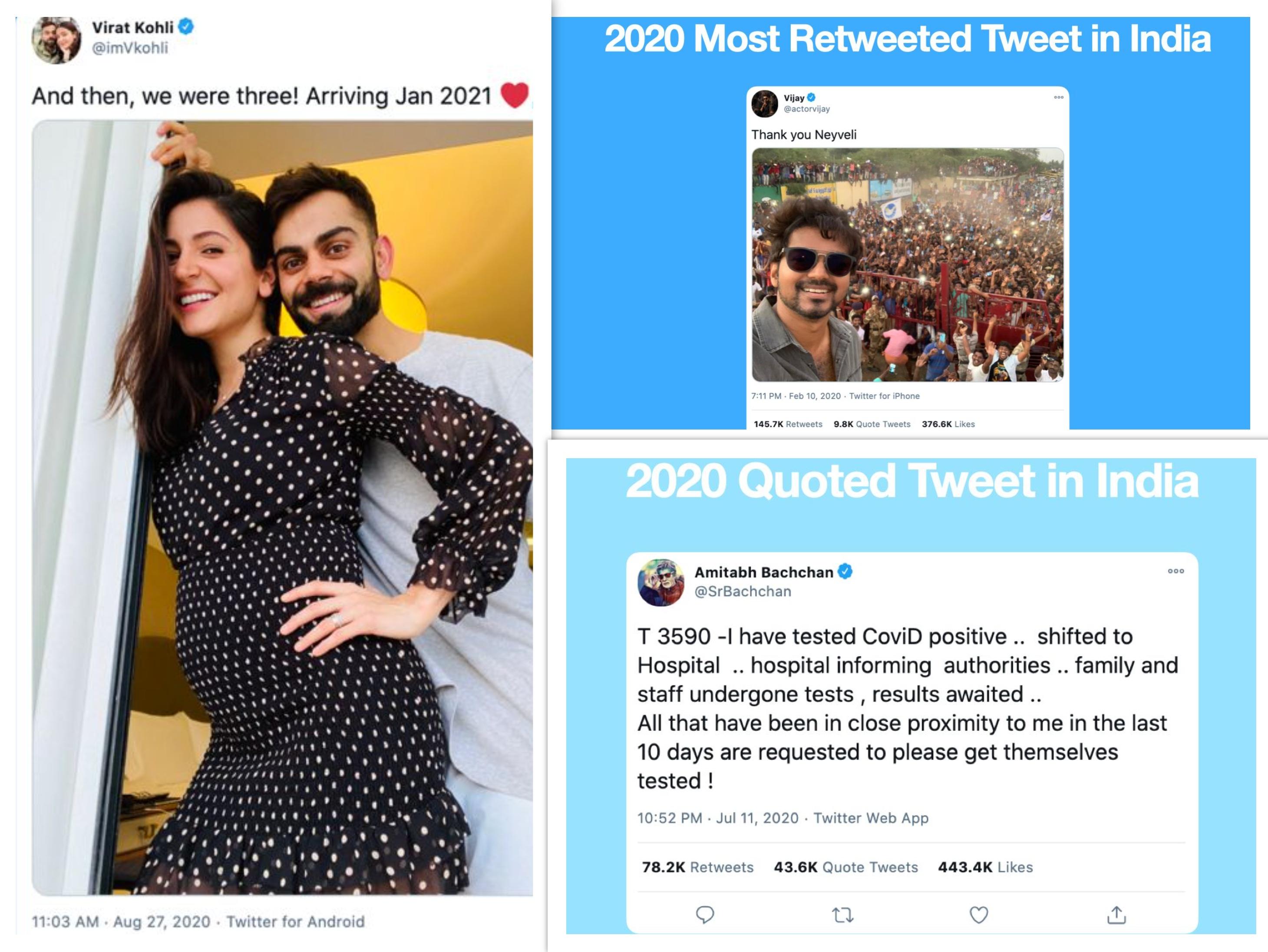 विराट-अनुष्का का प्रेग्नेंसी अनाउंसमेंट रहा 2020 का सबसे ज्यादा लाइक किया गया ट्वीट, सुशांत की आखिरी फिल्म भी लिस्ट में शामिल