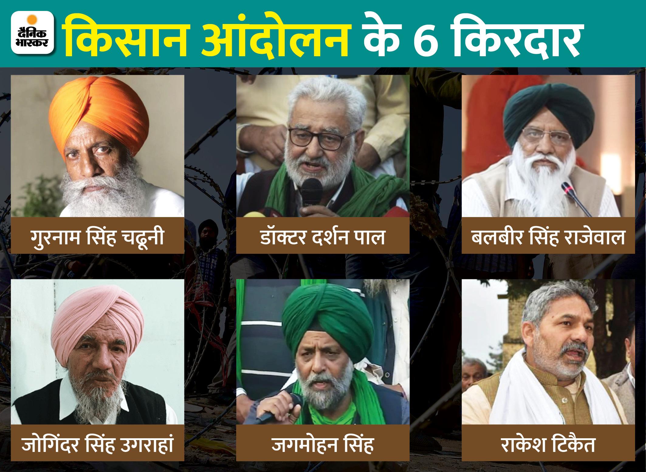 सरकार का सिरदर्द बने किसान आंदोलन के 6 अहम किरदारों से मिलिए, कोई फौजी रहा तो कोई डॉक्टर|DB ओरिजिनल,DB Original - Dainik Bhaskar