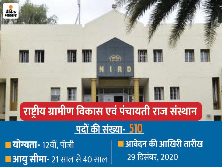 NIRDPR ने 510 विभिन्न पदों पर भर्ती के लिए जारी किया नोटिफिकेशन, 29 दिसंबर तक ऑनलाइन करें अप्लाय|करिअर,Career - Dainik Bhaskar