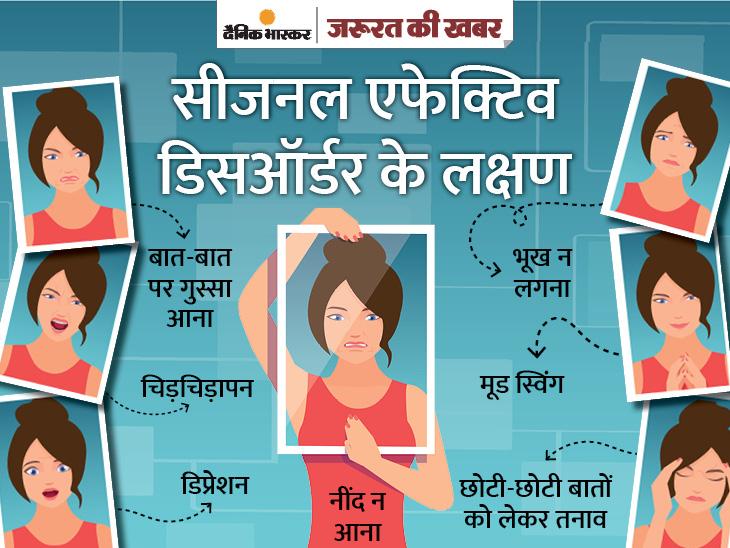 सर्दियों में बढ़ जाते हैं सीजनल एफेक्टिव डिसऑर्डर के केस, जानिए ये क्या है और इससे कैसे बचें?|ज़रुरत की खबर,Zaroorat ki Khabar - Dainik Bhaskar