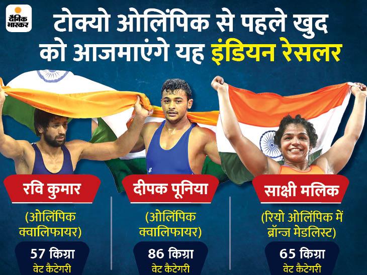 25 भारतीय रेसलर मैदान में उतरेंगे, रियो ओलिंपिक के क्वालिफायर नरसिंह की बैन के 4 साल बाद वापसी|स्पोर्ट्स,Sports - Dainik Bhaskar