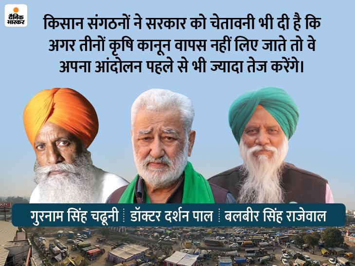 MSP का आश्वासन और कोर्ट जाने का विकल्प मिलने के बाद भी किसान आंदोलन क्यों जारी है|DB ओरिजिनल,DB Original - Dainik Bhaskar