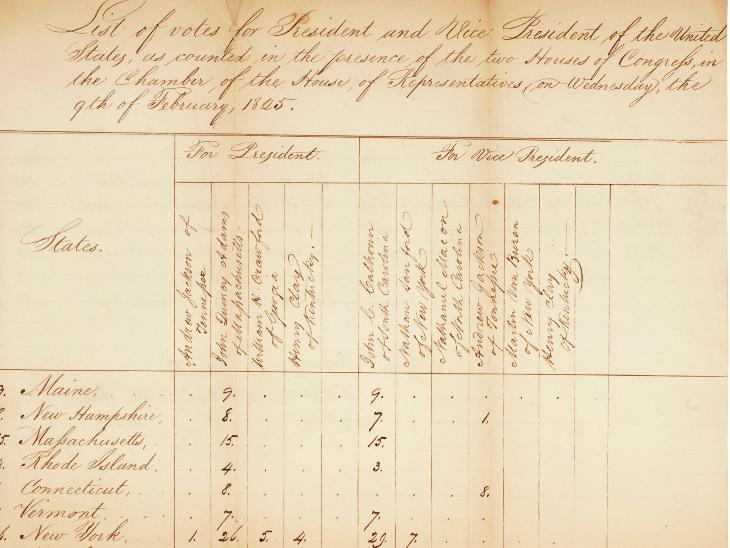यह फोटो 1824 में हुई इलेक्टोरल कॉलेज वोटिंग के नतीजों की है। तब तक परिणामजे हाथ से लिखकर जारी किए जाते थे।