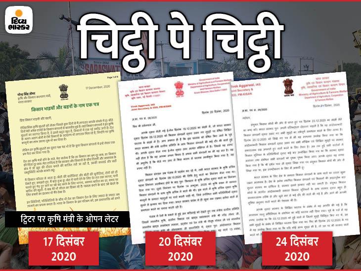 केंद्र ने फिर किसानों को बातचीत का न्योता भेजा, भाजपा के सहयोगी दुष्यंत बोले- कानूनों में कई संशोधन जरूरी|देश,National - Dainik Bhaskar