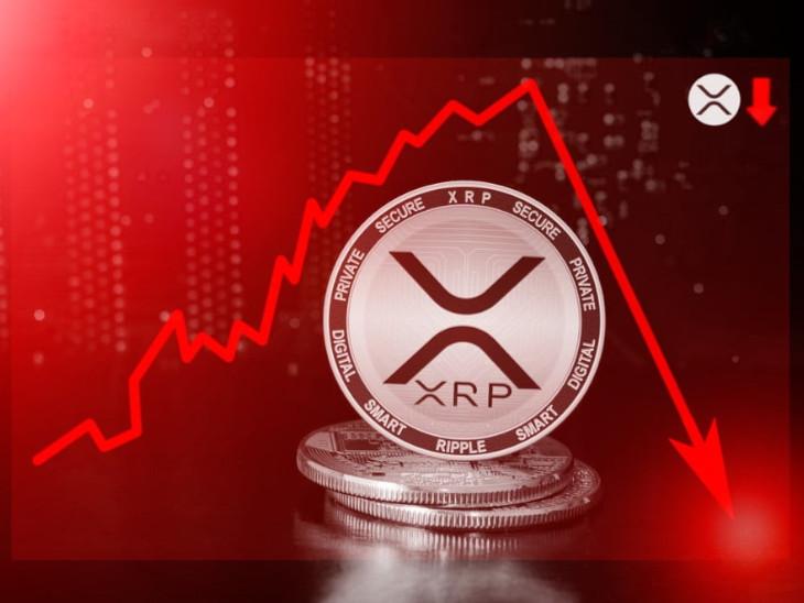 मुकदमे से तीसरी सबसे बड़ी क्रिप्टोकरेंसी XRP के वैल्यू में भारी गिरावट, चौथे स्थान पर आई, तीसरा स्थान टीथर ने लिया|बिजनेस,Business - Dainik Bhaskar
