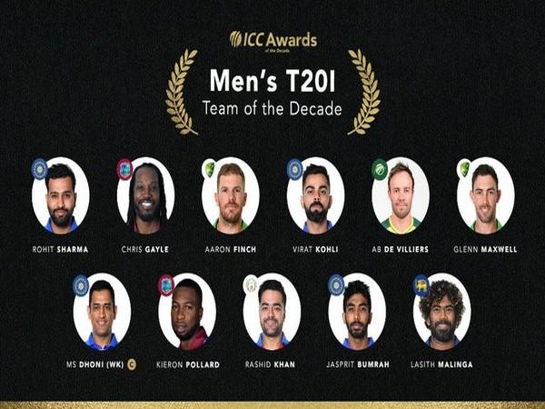 यह ICC की T-20 टीम ऑफ द डेकेड है। महेंद्र सिंह धोनी को इसका कप्तान घोषित किया गया है।