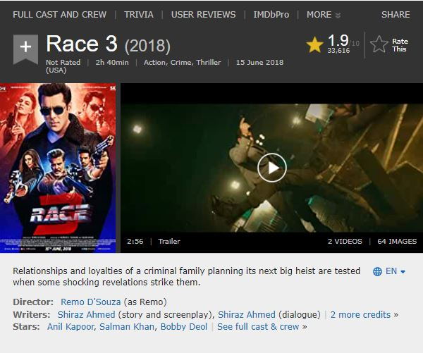 Porter no.  1 second lousy film: Varun-Sara's film got a 1.3 rating on IMDB, viewers also rated 'Race 3' and 'Himmatwala' as poor. MediaWinii 23/01/2021