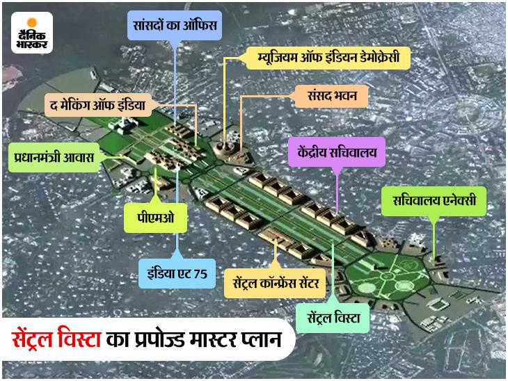 2022 तक तैयार होगी नई संसद, जानें कैसा है 865 करोड़ की योजना का ले-आउट प्लान देश,National - Dainik Bhaskar
