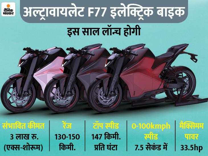 250-300 सीसी की मोटरसाइकिलों को चुनौती देगी अल्ट्रावायलेट F77, सिर्फ 7.5 सेकंड में पकड़ेगी 100kmph की रफ्तार