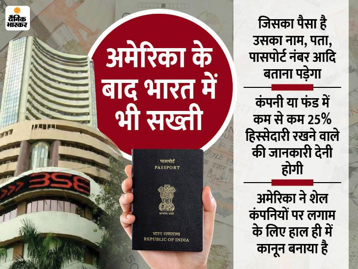मॉरीशस से आने वाले पैसे के मालिक का खुलासा जरूरी होगा, बजट से पहले आ सकता है नियम|बिजनेस,Business - Dainik Bhaskar