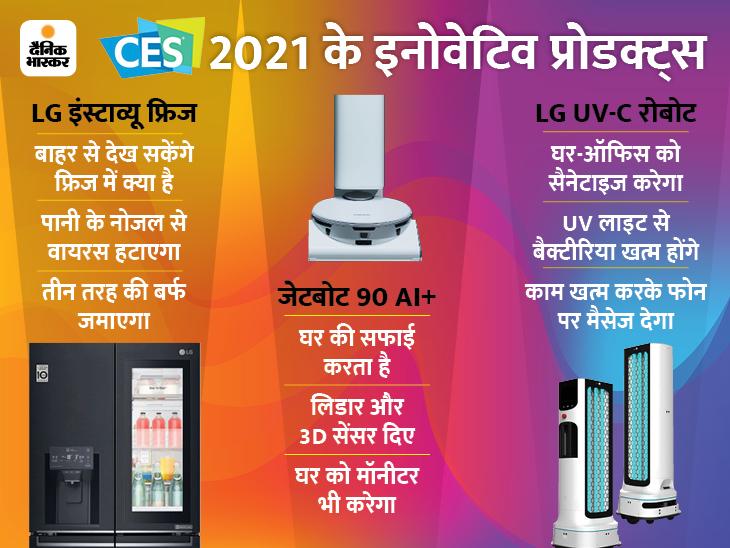 CES 2021: डोर नॉक करते ही दिखेगा फ्रिज के अंदर का सामान, घर सैनिटाइज करेगा रोबोट; लाइफ ईजी बनाएंगे ये 6 प्रोडक्ट