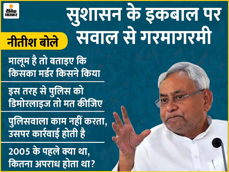कानून-व्यवस्था के सवाल पर पत्रकारों से नीतीश बोले- पुलिस को डिमोरलाइज मत कीजिए, याद करिए 2005 में क्या होता था|बिहार,Bihar - Dainik Bhaskar