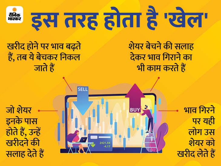 हेमंत घई अकेले नहीं, जानिए शेयर बाजार के 'खिलाड़ी' कैसे निवेशकों को चूना लगाते हैं|बिजनेस,Business - Dainik Bhaskar