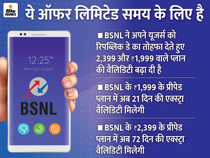 BSNL ने 398 रु. का नया प्लान किया लॉन्च, दो रिचार्ज प्लान्स की वैलिडिटी भी बढ़ाई|यूटिलिटी,Utility - Dainik Bhaskar