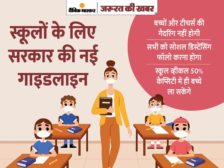 अलग-अलग दिन बच्चों को स्कूल आना होगा, एक बेंच पर 2 ही बच्चे बैठेंगे, 5 ग्राफिक से समझें पूरी गाइडलाइन|ज़रुरत की खबर,Zaroorat ki Khabar - Dainik Bhaskar