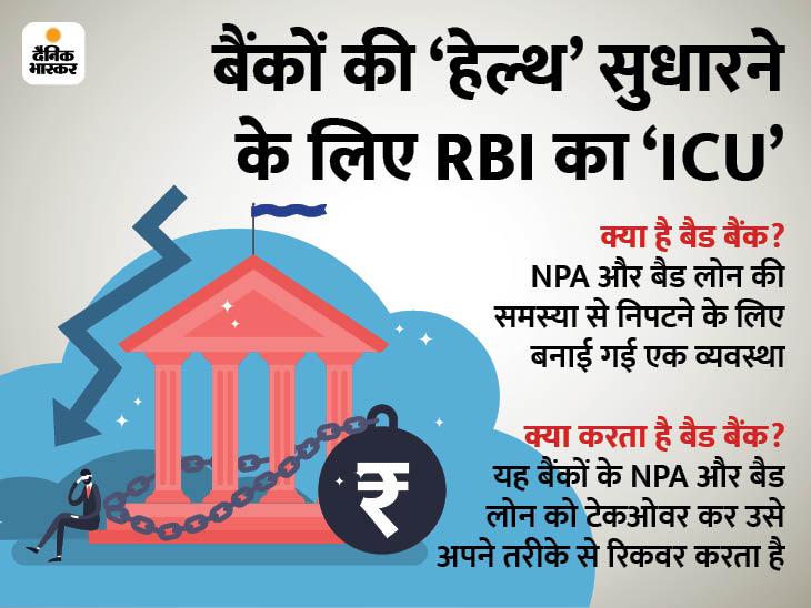 बैंकिंग सिस्टम के लिए संकटमोचन बन सकता है 'बैड बैंक', बजट में हो सकती है इसकी घोषणा बिजनेस,Business - Dainik Bhaskar