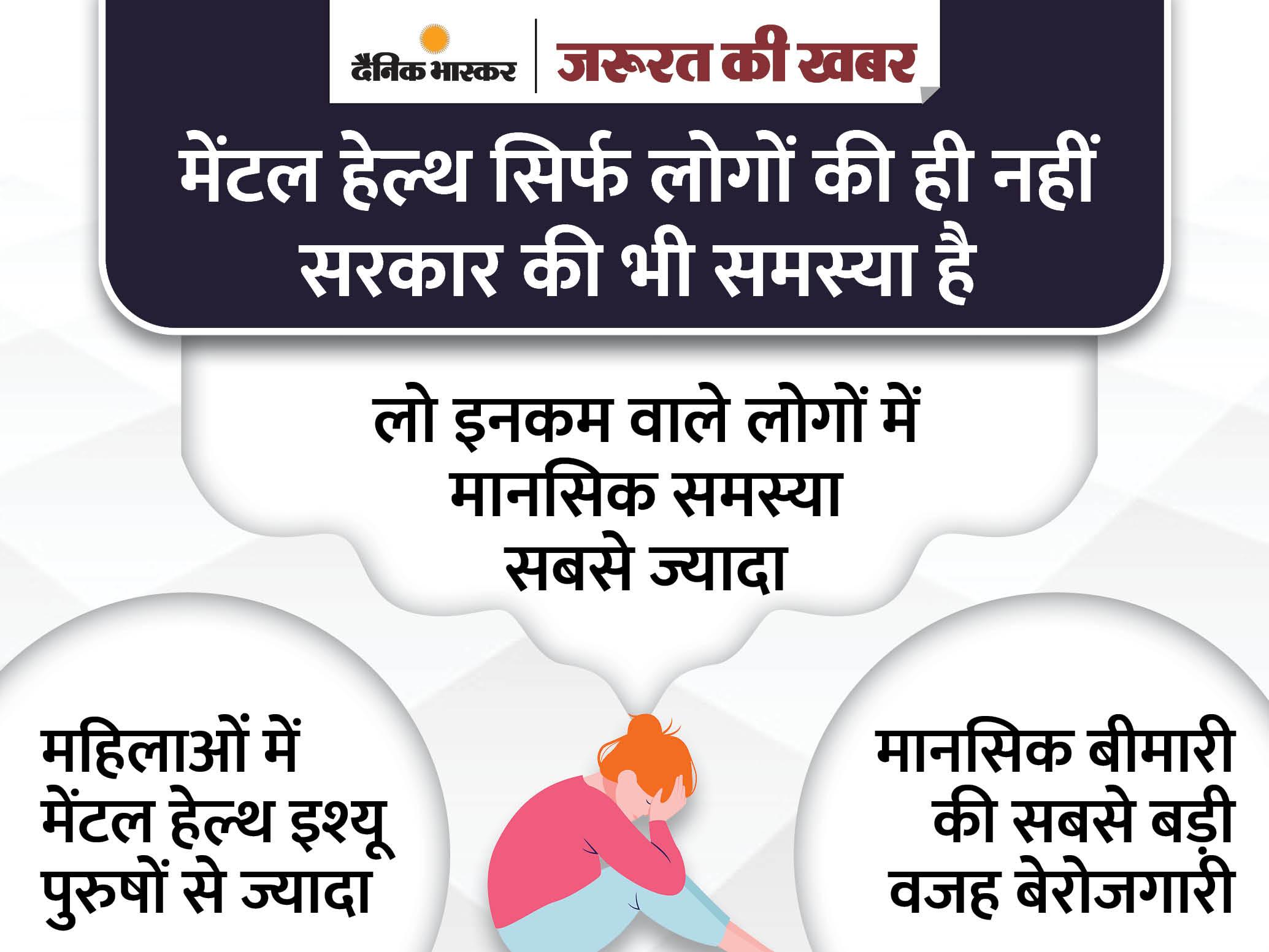 कोरोना टाइम में पुरुषों की तुलना में महिलाएं ज्यादा तनाव में रहीं, कमाई पर भी असर पड़ा; जानिए क्यों ज़रुरत की खबर,Zaroorat ki Khabar - Dainik Bhaskar