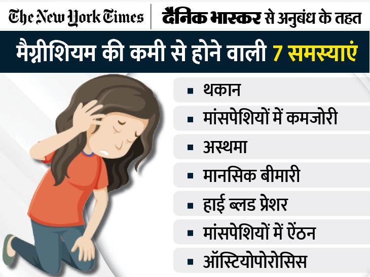 खाने को एनर्जी में बदलता है मैग्नीशियम, इसकी कमी शारीरिक और मानसिक बीमारियों की वजह बन सकती है ज़रुरत की खबर,Zaroorat ki Khabar - Dainik Bhaskar