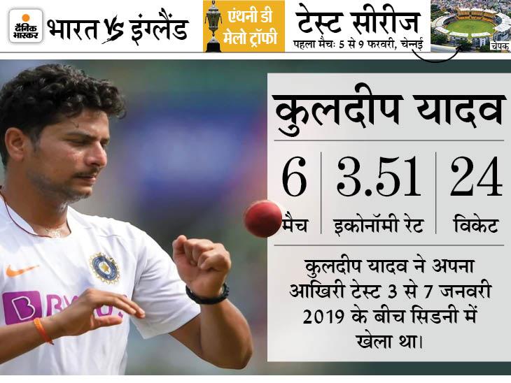 कोच कपिल पांडे बोले-गेंदबाजी में कोई खामी नहीं है, दावे के साथ कह सकता हूं वे बेहतरीन लय में हैं|क्रिकेट,Cricket - Dainik Bhaskar