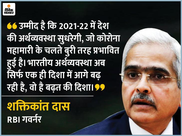 RBI ने रेपो रेट में बदलाव नहीं किया, गवर्नर ने GDP में 10.5% की ग्रोथ का अनुमान जताया बिजनेस,Business - Dainik Bhaskar
