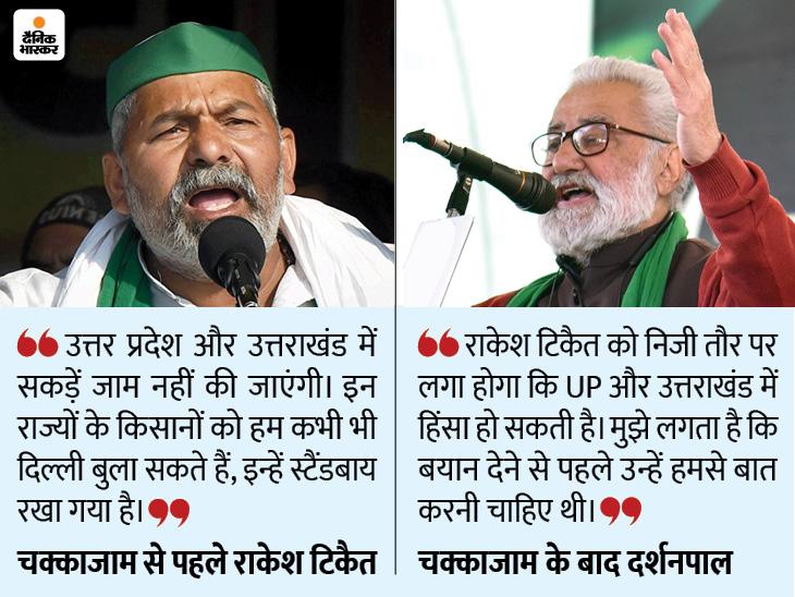 दर्शनपाल बोले- UP, उत्तरांखड से जुड़े ऐलान के पहले टिकैत को हमसे बात करनी चाहिए थी|देश,National - Dainik Bhaskar