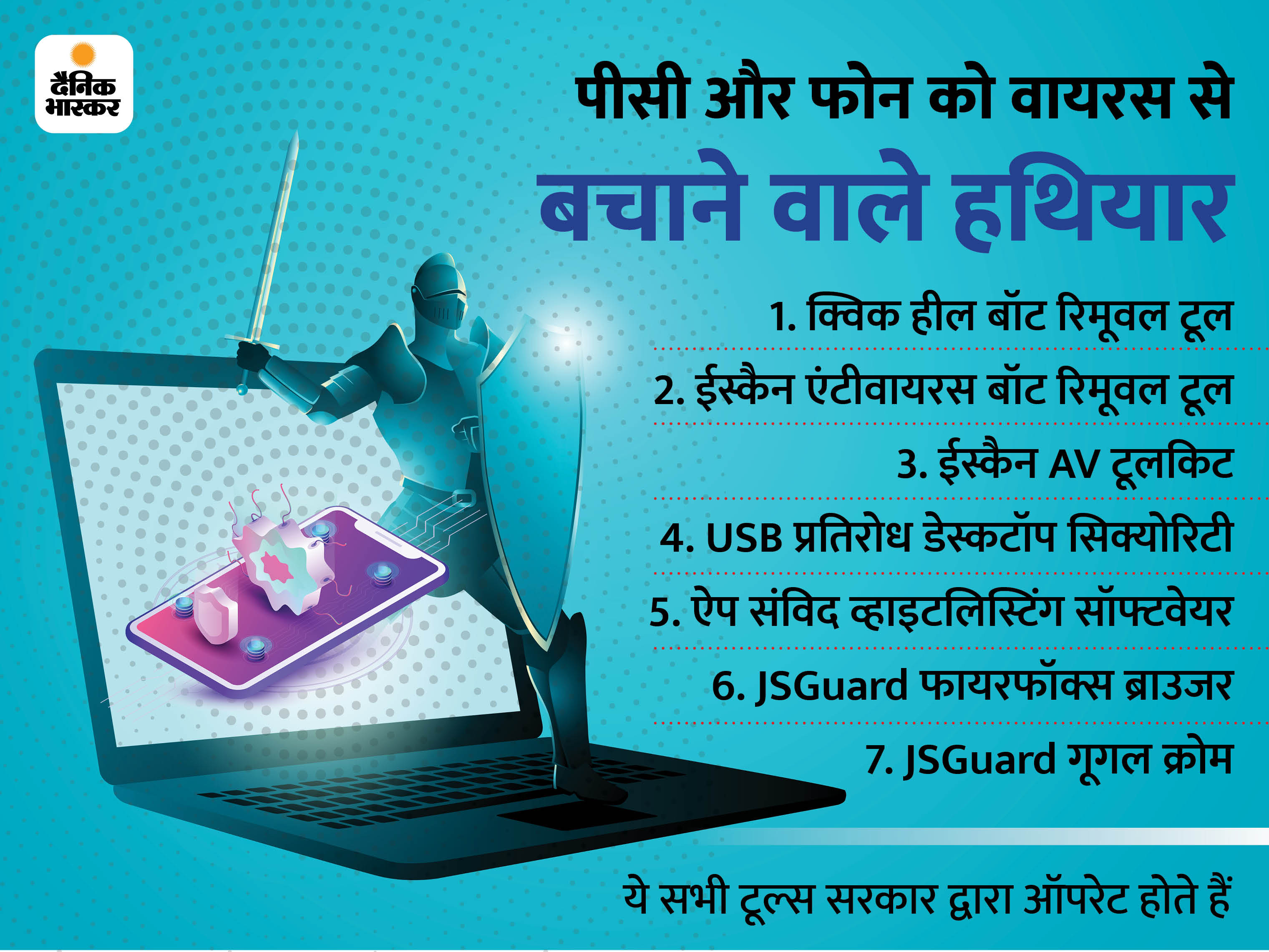 आपके पीसी और फोन में होने चाहिए ये 7 टूल, सरकार ने साइबर अटैक से बचाने तैयार किए टेक & ऑटो,Tech & Auto - Dainik Bhaskar