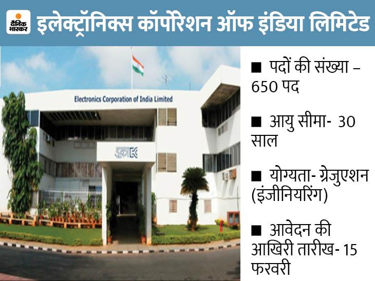 ECIL ने टेक्निकल ऑफिसर के 650 पदों पर भर्ती के लिए मांगे आवेदन, 15 फरवरी तक करें अप्लाई|करिअर,Career - Dainik Bhaskar