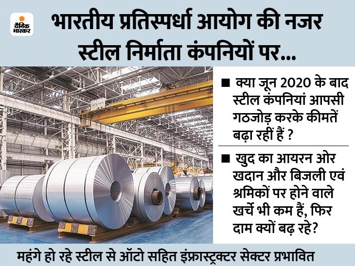 CCI ने शुरू की स्टील बनाने वाली कंपनियों की स्क्रूटनी, केंद्रीय मंत्री नितिन गडकरी भी लगा चुके हैं आरोप बिजनेस,Business - Dainik Bhaskar