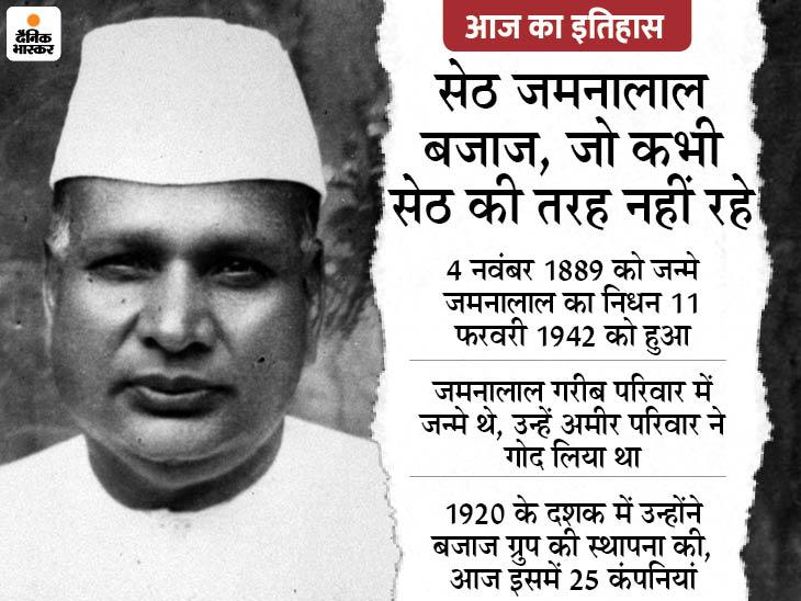 सेठ जमनालाल बजाज का निधन, गांधीजी के 5वें बेटे माने जाते थे; वे उद्योगपति थे, पर कभी उद्योगपति की तरह नहीं रहे देश,National - Dainik Bhaskar