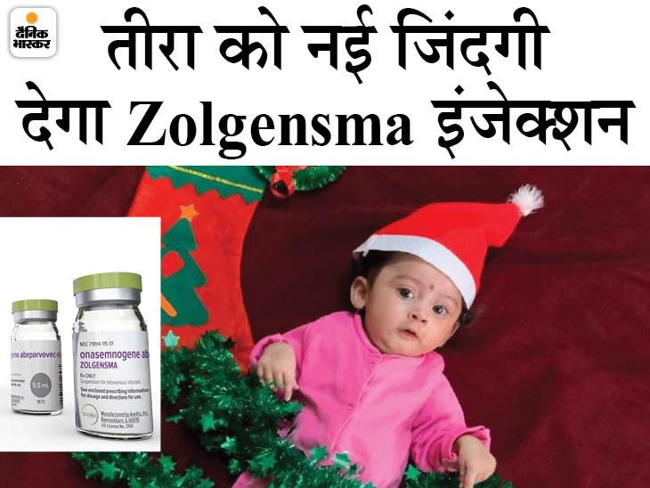 आखिर 16 करोड़ का Zolgensma इंजेक्शन इतना महंगा क्यों है, जिसके लिए पीएम मोदी ने 6 करोड़ रु. का टैक्स माफ किया|लाइफ & साइंस,Happy Life - Dainik Bhaskar