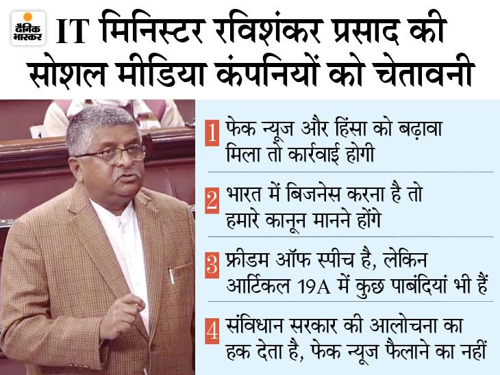 IT मंत्री ने कहा- कैपिटल हिल और लाल किले पर हिंसा के मामले में अलग-अलग नियम मंजूर नहीं, हमारे कानून मानने ही होंगे|देश,National - Dainik Bhaskar