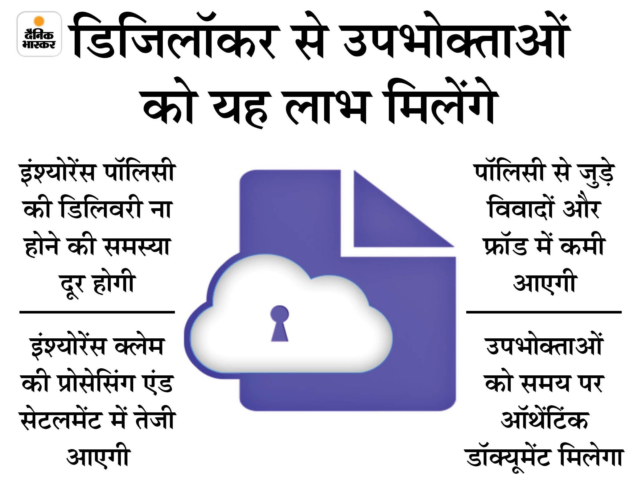 ग्राहकों को डिजिलॉकर के जरिए डिजिटल इंश्योरेंस पॉलिसी दी जाएं, इससे क्लेम प्रोसेसिंग में तेजी आएगी|बिजनेस,Business - Dainik Bhaskar